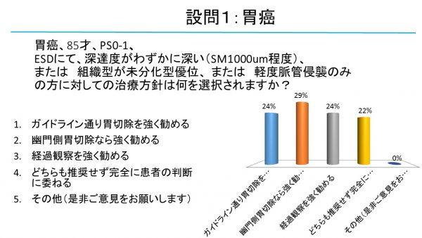 第48回 京大外科関連施設癌研究会