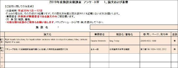 京都大学外科 学術活動
